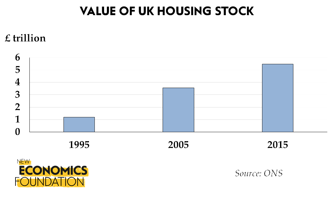 housing_stock_graph